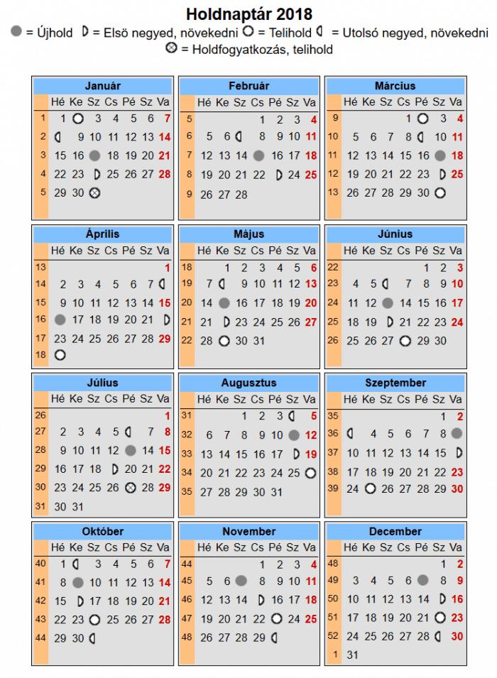 Szolunáris táblázat 2018